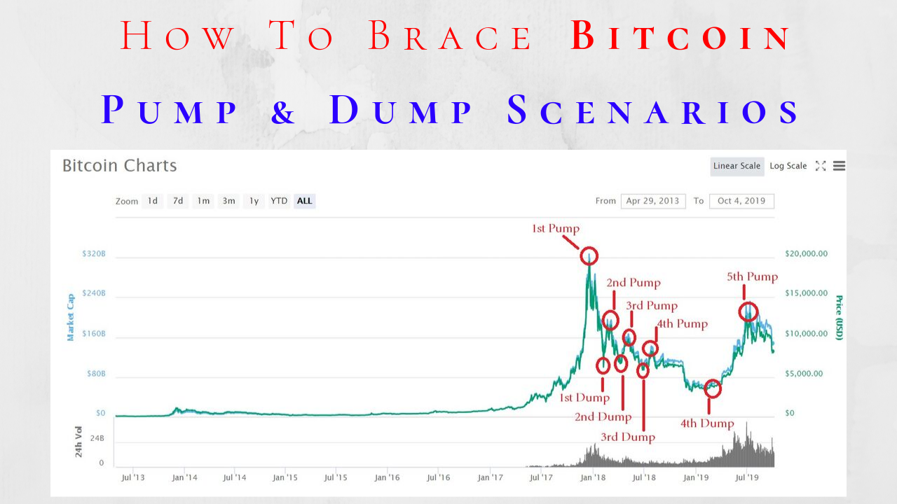 What Is A Pump-and-Dump And How To Avoid Them