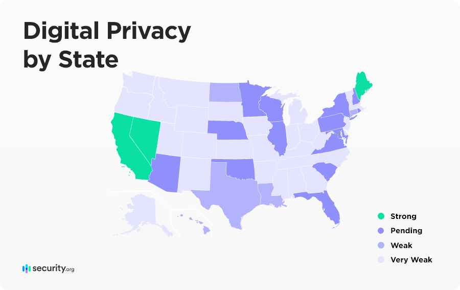 47 US States Have Weak or Nonexistent Consumer Data Privacy Laws