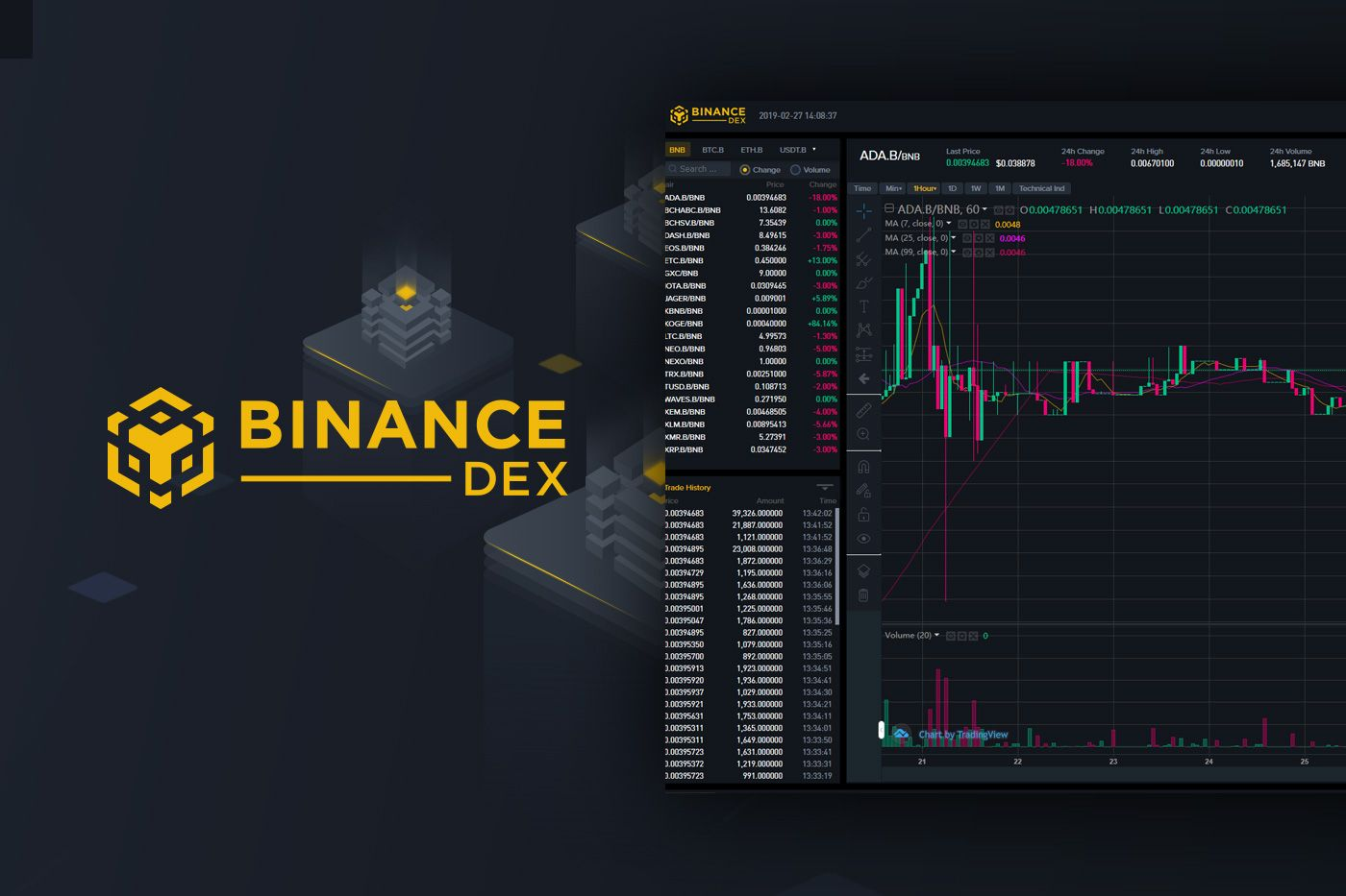 Binance Officially Absorbs CoinMarketCap in $400 million deal