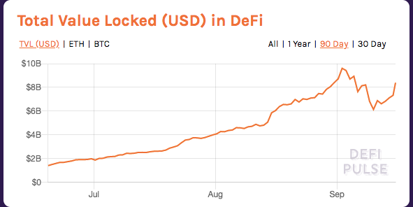 Daily Dose: Defi Pulse
